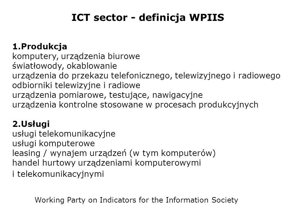 ICT sector - definicja WPIIS Working Party on Indicators for the Information Society 1.Produkcja komputery, urządzenia biurowe światłowody, okablowani