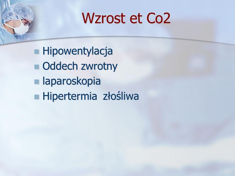 Wzrost et Co2 Hipowentylacja Hipowentylacja Oddech zwrotny Oddech zwrotny laparoskopia laparoskopia Hipertermia złośliwa Hipertermia złośliwa