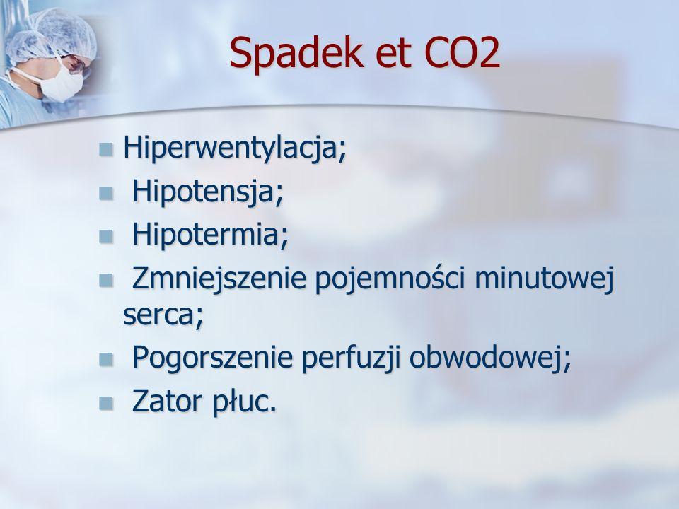 Spadek et CO2 Hiperwentylacja; Hiperwentylacja; Hipotensja; Hipotensja; Hipotermia; Hipotermia; Zmniejszenie pojemności minutowej serca; Zmniejszenie
