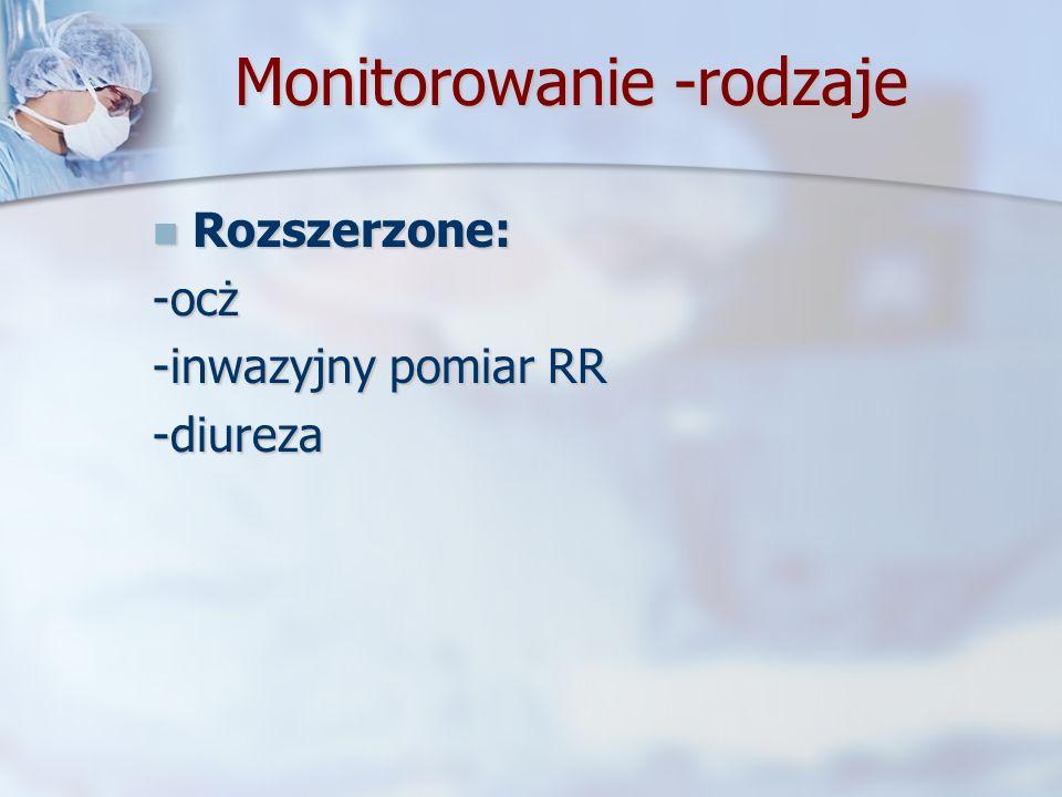 Monitorowanie -rodzaje Rozszerzone: Rozszerzone:-ocż -inwazyjny pomiar RR -diureza