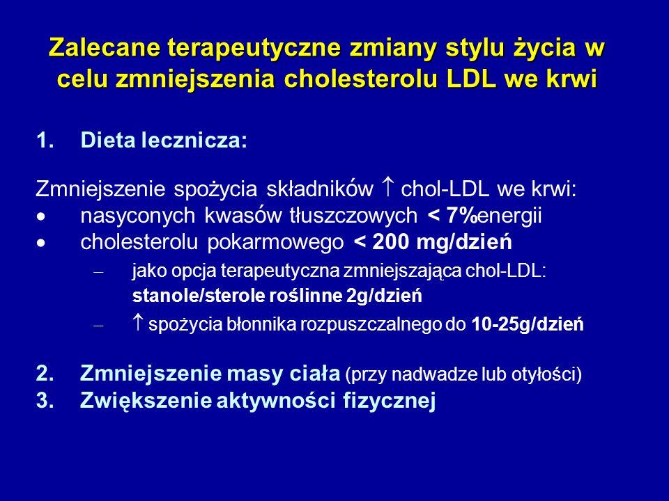 Zalecane terapeutyczne zmiany stylu życia w celu zmniejszenia cholesterolu LDL we krwi 1.Dieta lecznicza: Zmniejszenie spożycia składnik ó w chol-LDL