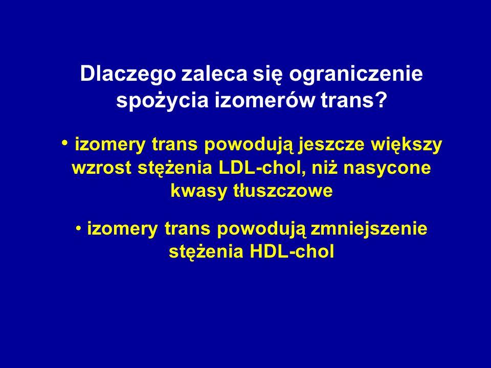 Dlaczego zaleca się ograniczenie spożycia izomerów trans? izomery trans powodują jeszcze większy wzrost stężenia LDL-chol, niż nasycone kwasy tłuszczo