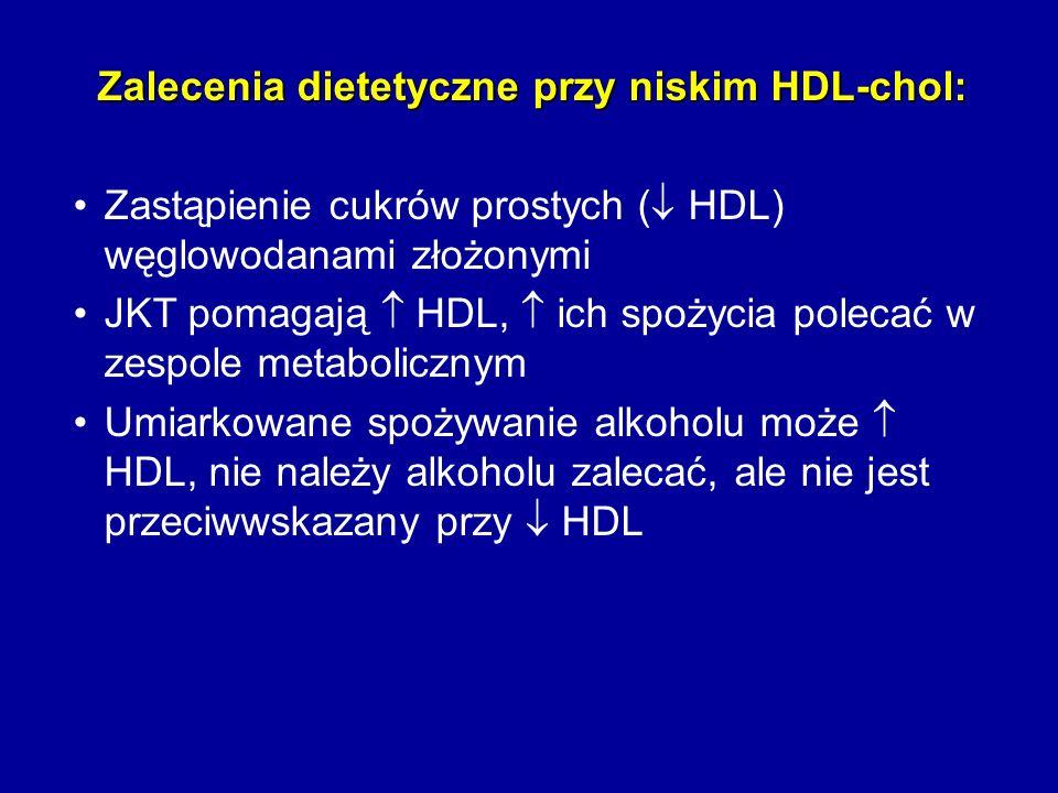 Zalecenia dietetyczne przy niskim HDL-chol: Zastąpienie cukrów prostych ( HDL) węglowodanami złożonymi JKT pomagają HDL, ich spożycia polecać w zespol