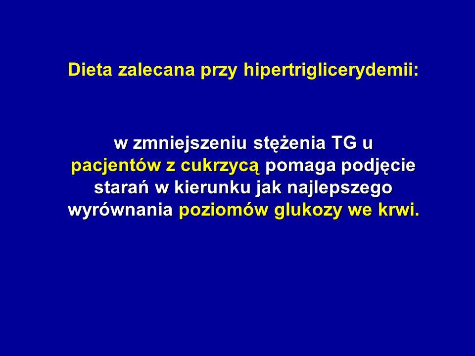Dieta zalecana przy hipertriglicerydemii: w zmniejszeniu stężenia TG u pacjentów z cukrzycą pomaga podjęcie starań w kierunku jak najlepszego wyrównan