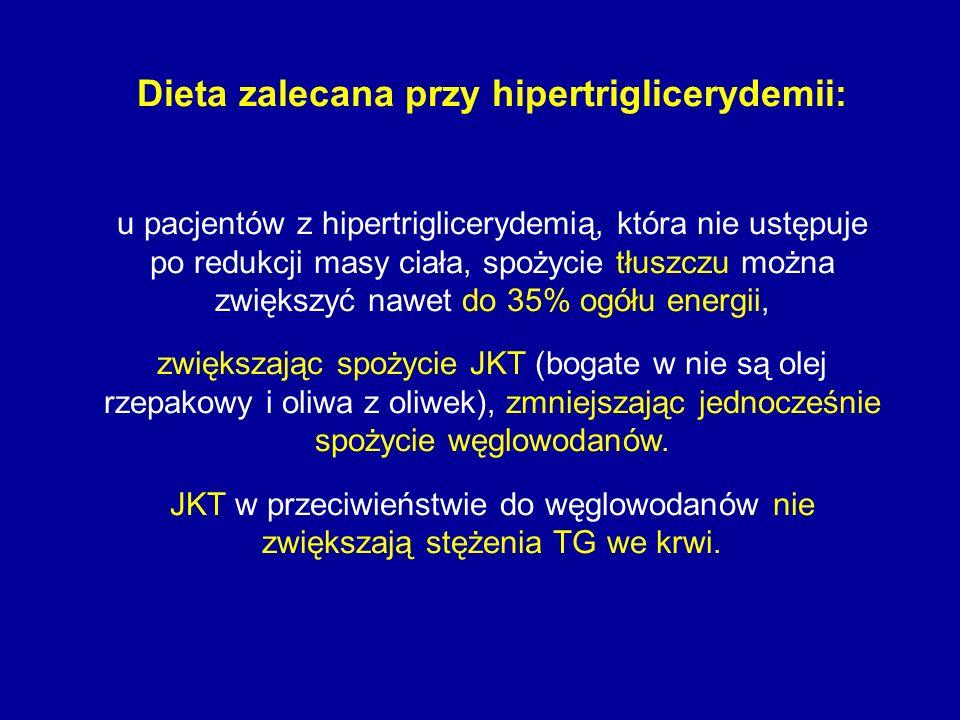 Dieta zalecana przy hipertriglicerydemii: u pacjentów z hipertriglicerydemią, która nie ustępuje po redukcji masy ciała, spożycie tłuszczu można zwięk