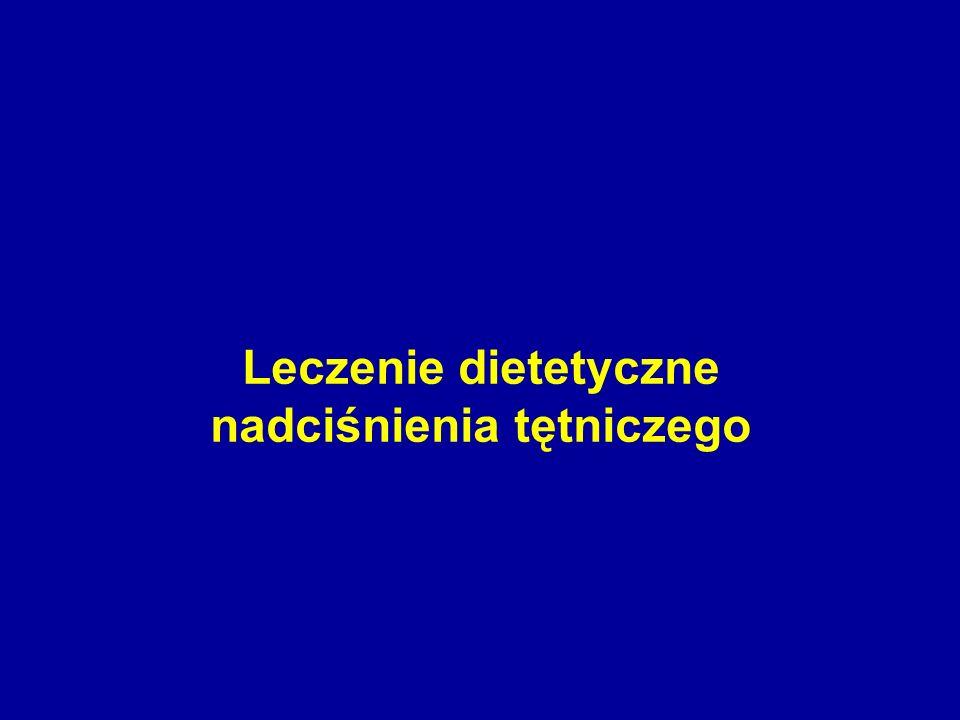 Leczenie dietetyczne nadciśnienia tętniczego