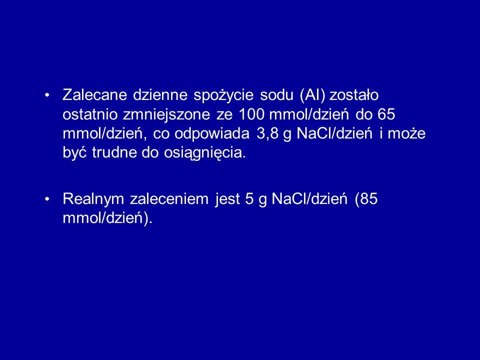 Zalecane dzienne spożycie sodu (AI) zostało ostatnio zmniejszone ze 100 mmol/dzień do 65 mmol/dzień, co odpowiada 3,8 g NaCl/dzień i może być trudne d