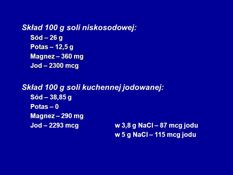 Skład 100 g soli niskosodowej: Sód – 26 g Sód – 26 g Potas – 12,5 g Potas – 12,5 g Magnez – 360 mg Magnez – 360 mg Jod – 2300 mcg Jod – 2300 mcg Skład