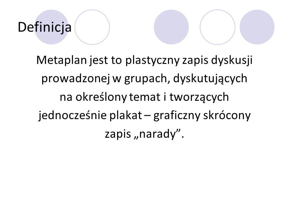 Definicja Metaplan jest to plastyczny zapis dyskusji prowadzonej w grupach, dyskutujących na określony temat i tworzących jednocześnie plakat – graficzny skrócony zapis narady.