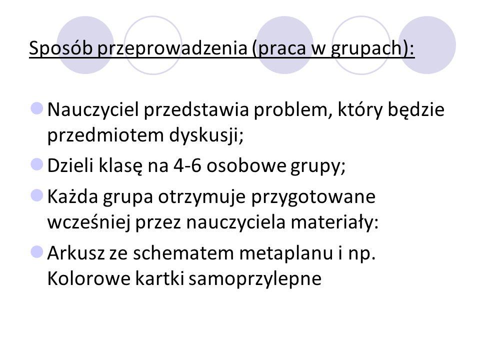 Sposób przeprowadzenia (praca w grupach): Nauczyciel przedstawia problem, który będzie przedmiotem dyskusji; Dzieli klasę na 4-6 osobowe grupy; Każda grupa otrzymuje przygotowane wcześniej przez nauczyciela materiały: Arkusz ze schematem metaplanu i np.