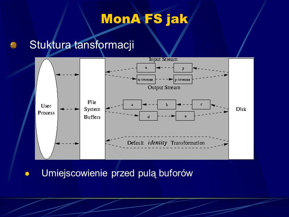MonA FS jak Stuktura tansformacji Umiejscowienie przed pulą buforów