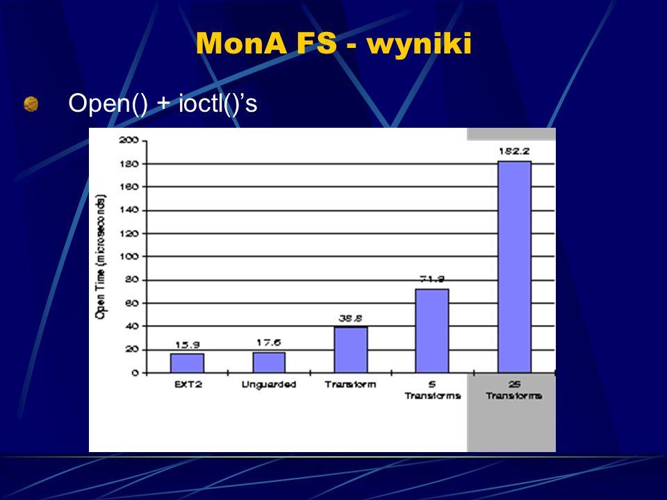 MonA FS - wyniki Open() + ioctl()s