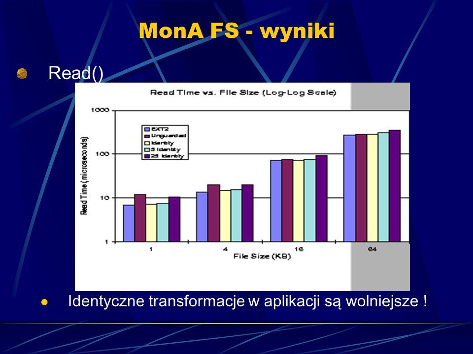 MonA FS - wyniki Read() Identyczne transformacje w aplikacji są wolniejsze !