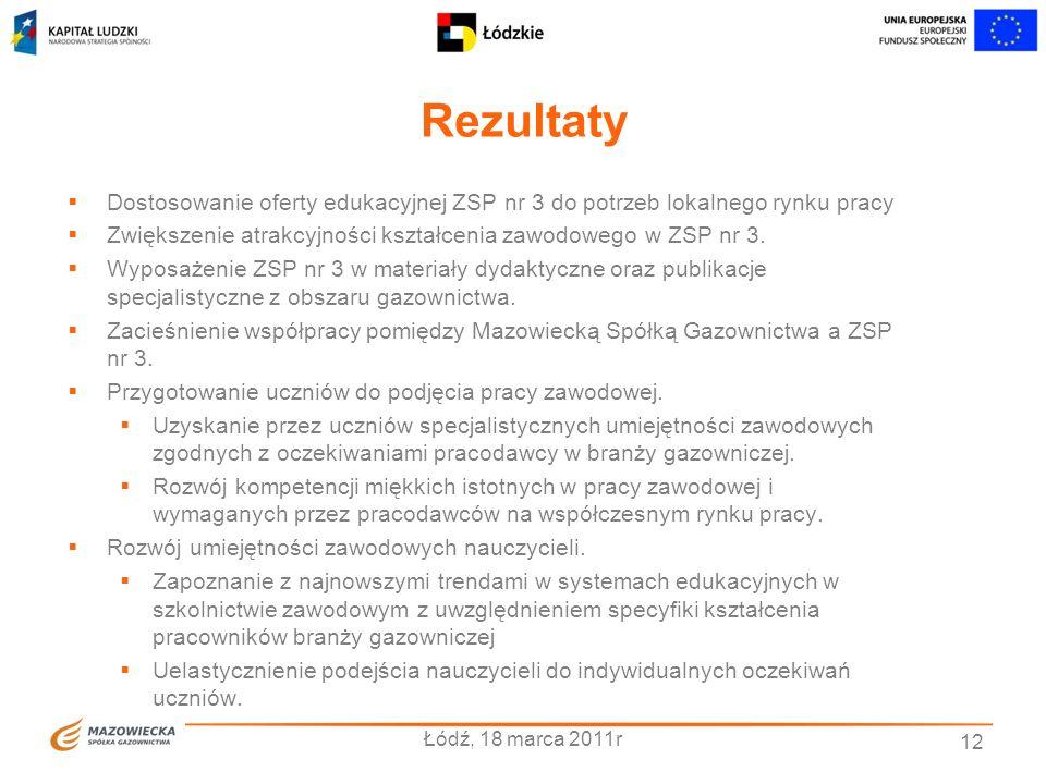 Rezultaty Łódź, 18 marca 2011r 12 Dostosowanie oferty edukacyjnej ZSP nr 3 do potrzeb lokalnego rynku pracy Zwiększenie atrakcyjności kształcenia zawo