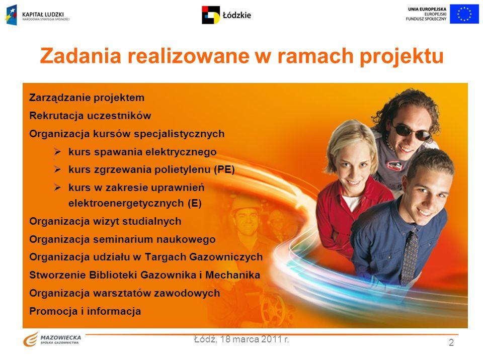 Łódź, 18 marca 2011 r. 2 Zadania realizowane w ramach projektu Zarządzanie projektem Rekrutacja uczestników Organizacja kursów specjalistycznych kurs