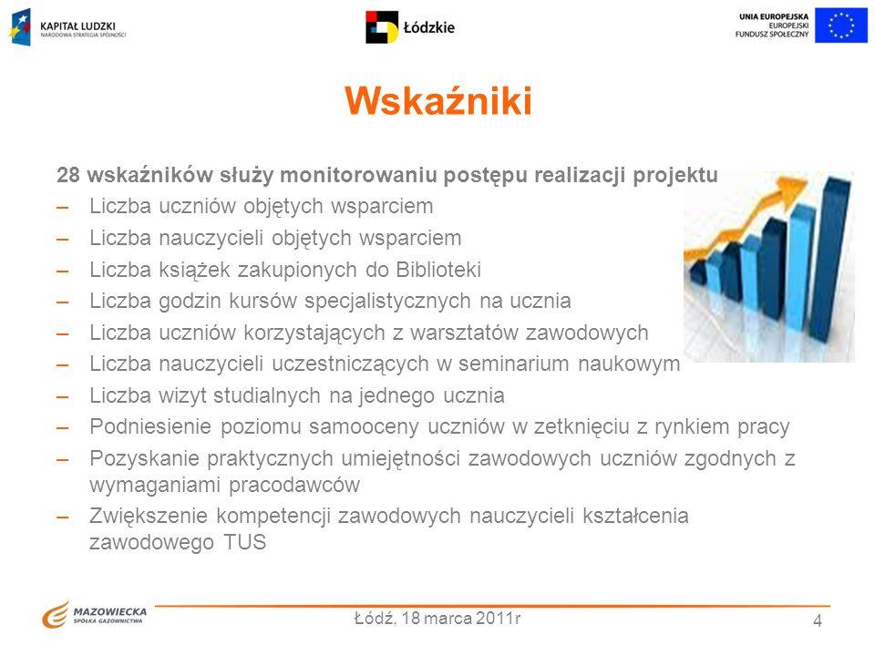Wskaźniki Łódź, 18 marca 2011r 4 28 wskaźników służy monitorowaniu postępu realizacji projektu –Liczba uczniów objętych wsparciem –Liczba nauczycieli