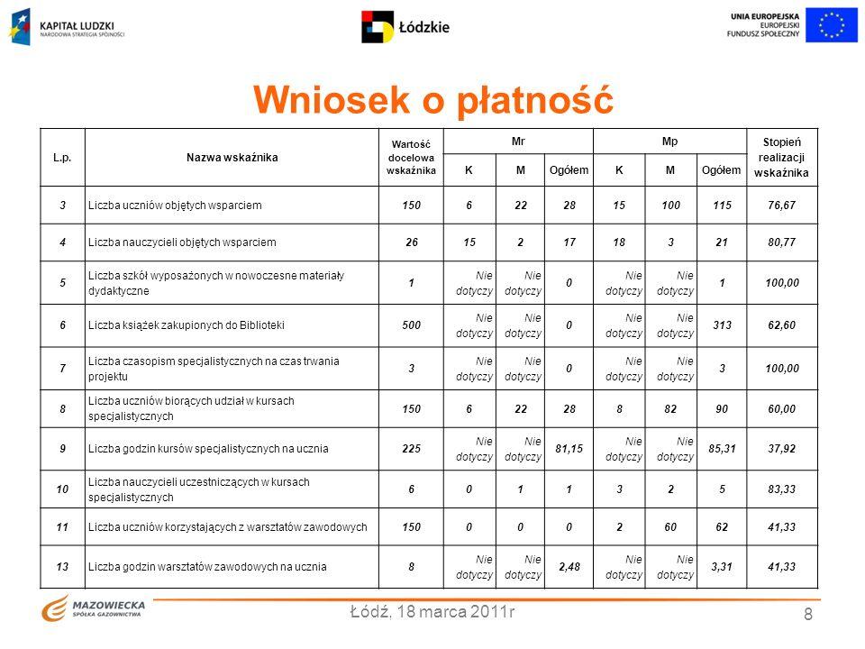 Wniosek o płatność Łódź, 18 marca 2011r 8 L.p.Nazwa wskaźnika Wartość docelowa wskaźnika MrMp Stopień realizacji wskaźnika KMOgółemKM 3Liczba uczniów