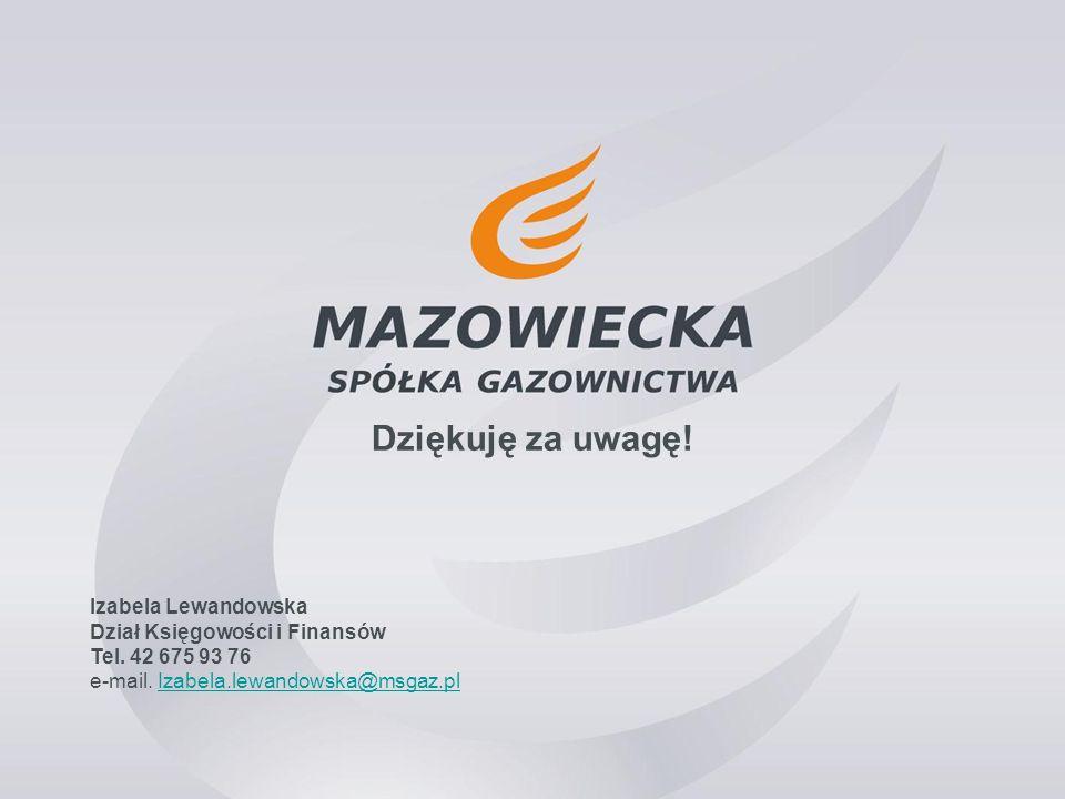 Dziękuję za uwagę. Izabela Lewandowska Dział Księgowości i Finansów Tel.