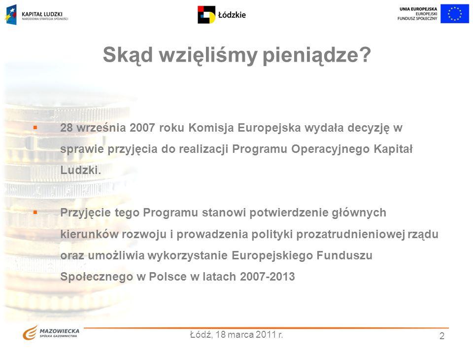 Łódź, 18 marca 2011 r. 2 Skąd wzięliśmy pieniądze? 28 września 2007 roku Komisja Europejska wydała decyzję w sprawie przyjęcia do realizacji Programu