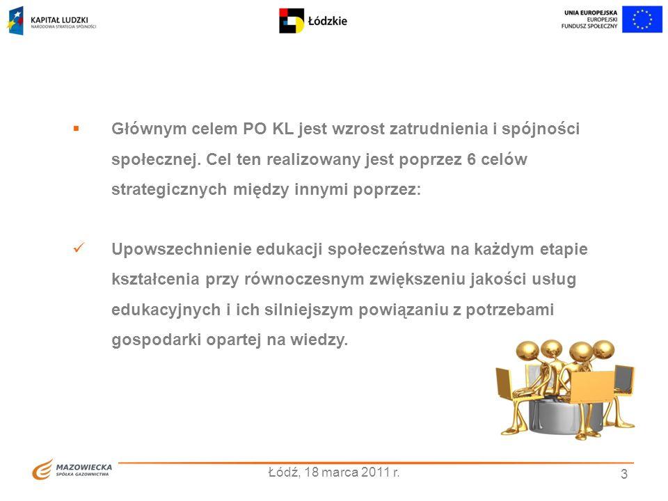 Łódź, 18 marca 2011 r. Głównym celem PO KL jest wzrost zatrudnienia i spójności społecznej. Cel ten realizowany jest poprzez 6 celów strategicznych mi