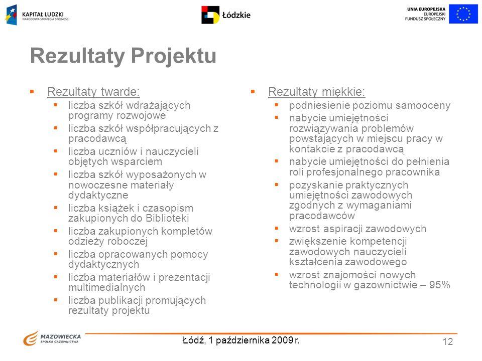 Łódź, 1 października 2009 r. 12 Rezultaty Projektu Rezultaty twarde: liczba szkół wdrażających programy rozwojowe liczba szkół współpracujących z prac
