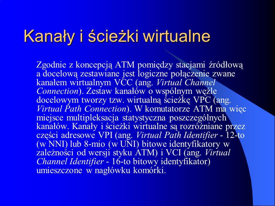 Kanały i ścieżki wirtualne Zgodnie z koncepcją ATM pomiędzy stacjami źródłową a docelową zestawiane jest logiczne połączenie zwane kanałem wirtualnym