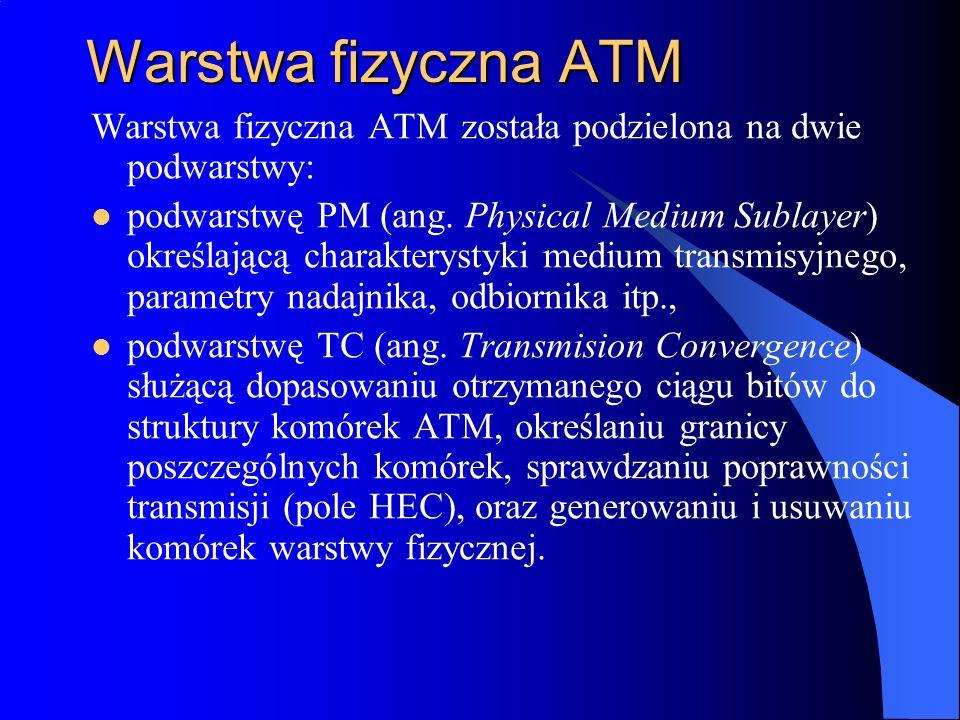 Warstwa fizyczna ATM Warstwa fizyczna ATM została podzielona na dwie podwarstwy: podwarstwę PM (ang. Physical Medium Sublayer) określającą charakterys