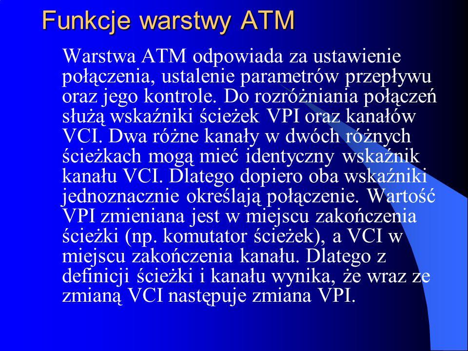 Funkcje warstwy ATM Warstwa ATM odpowiada za ustawienie połączenia, ustalenie parametrów przepływu oraz jego kontrole. Do rozróżniania połączeń służą