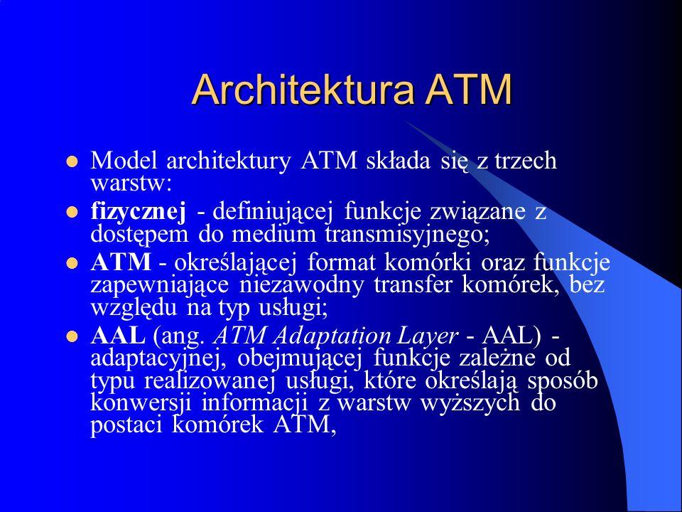 Architektura ATM Model architektury ATM składa się z trzech warstw: fizycznej - definiującej funkcje związane z dostępem do medium transmisyjnego; ATM