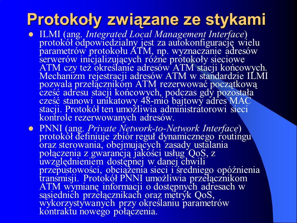 Rodzaje połączeń w sieci ATM PVC (ang.