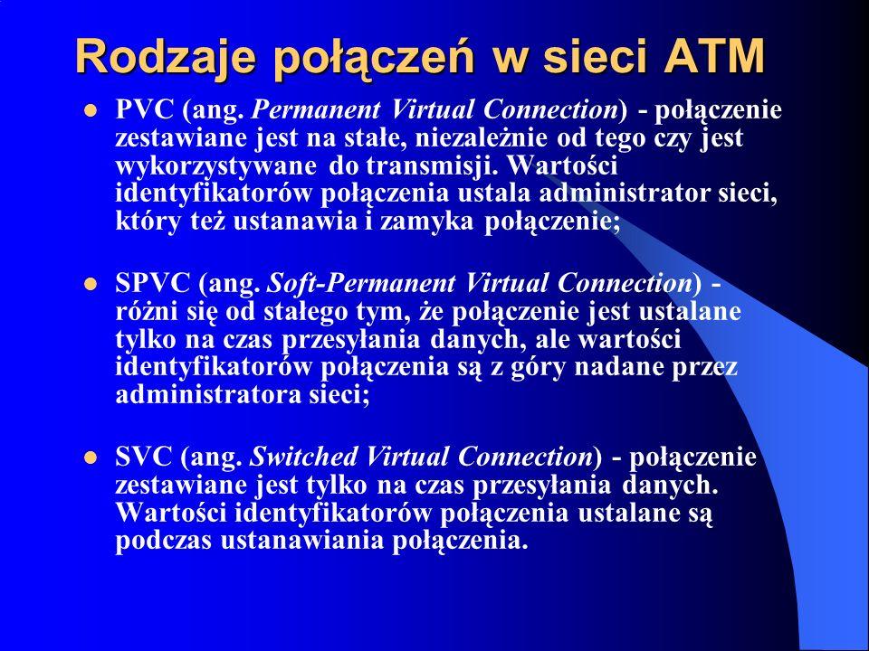 Rodzaje połączeń w sieci ATM PVC (ang. Permanent Virtual Connection) - połączenie zestawiane jest na stałe, niezależnie od tego czy jest wykorzystywan