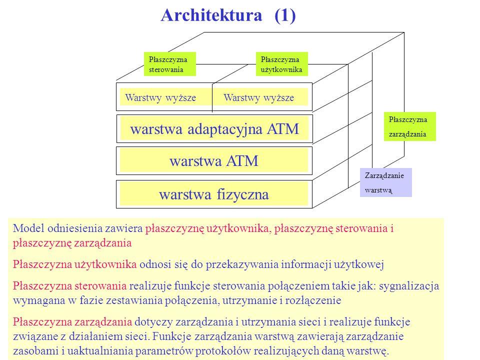 Architektura (1) Model odniesienia zawiera płaszczyznę użytkownika, płaszczyznę sterowania i płaszczyznę zarządzania Płaszczyzna użytkownika odnosi si