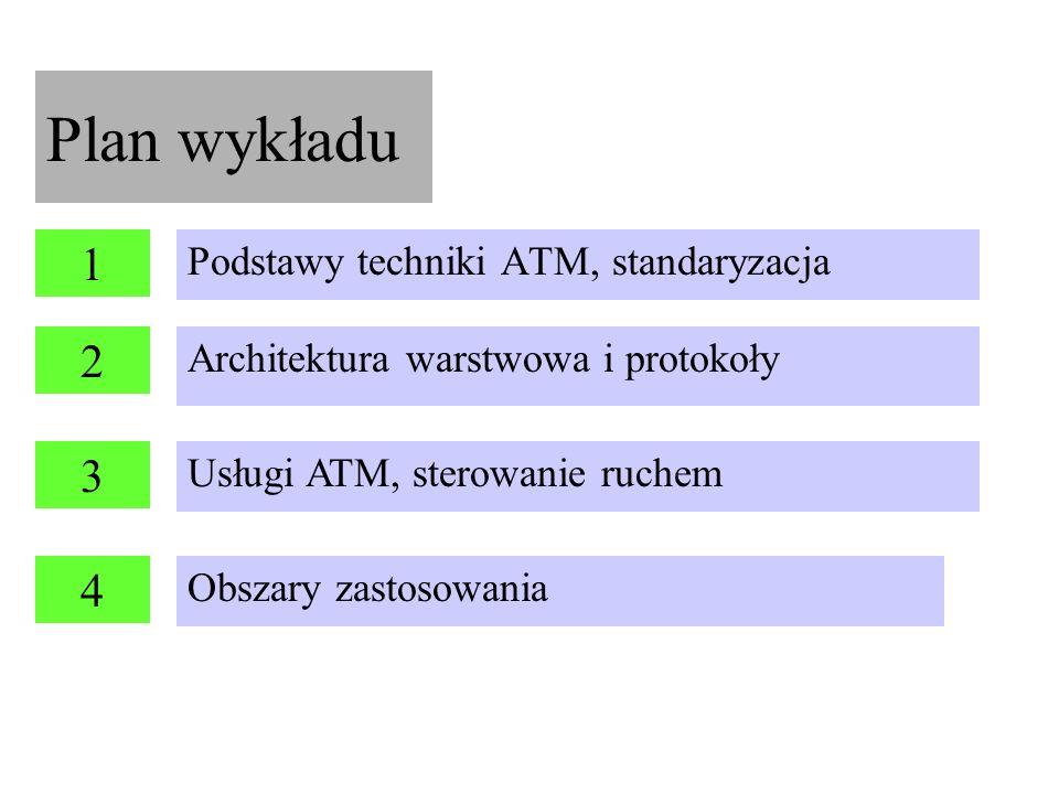 Architektura (2) Funkcje Zbieżności Segmentacji i składania Sterowanie przekazem Generacja i odbiór nagłówków Translacja pól VPI/VCI Multipleksacja i demultipleksacja komórek Obsługa pola HEC Adaptacja ramki transmisyjnej Generowanie i rozdział ramek Synchronizacja bitowa Medium fizyczne Warstwa AAL ATM Warstwa Fizyczna Podwarstwy CS – convergence sublayer SAR – segmentation and assemblink - TC – Transmission convergance TC PM – Physical medium PM