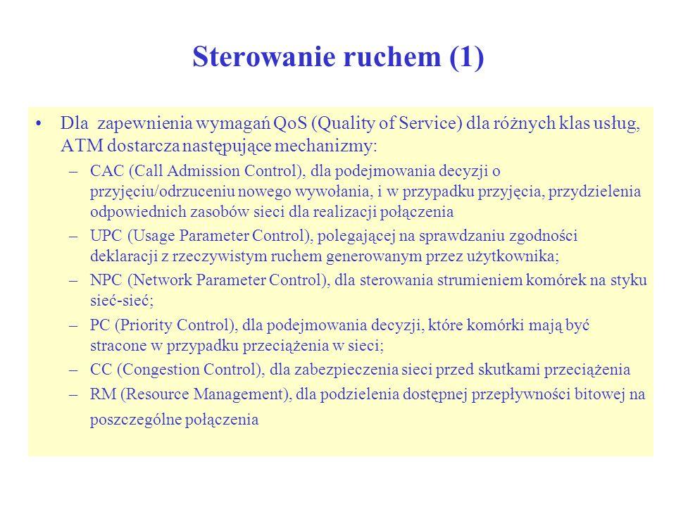 Sterowanie ruchem (1) Dla zapewnienia wymagań QoS (Quality of Service) dla różnych klas usług, ATM dostarcza następujące mechanizmy: –CAC (Call Admiss