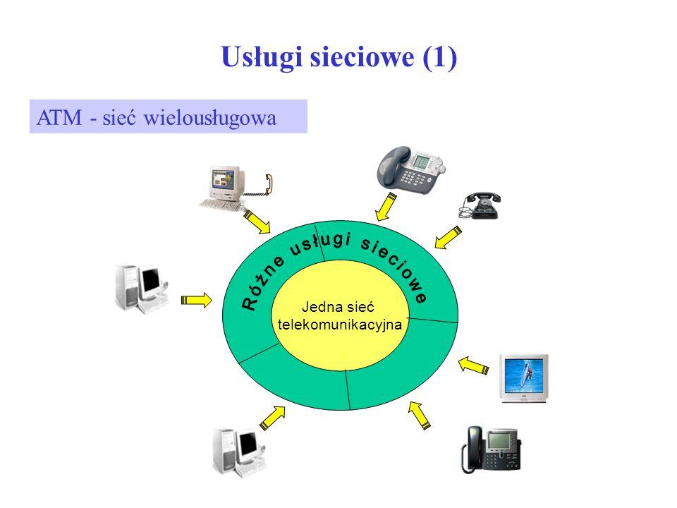 Usługi sieciowe (1) ATM - sieć wielousługowa Jedna sieć telekomunikacyjna