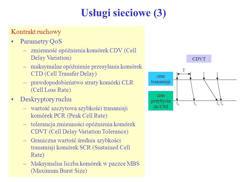 Usługi sieciowe (3) Kontrakt ruchowy Parametry QoS –zmienność opóźnienia komórek CDV (Cell Delay Variation) –maksymalne opóźnienie przesyłania komórek