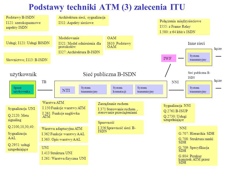 Podstawy techniki ATM (3) zalecenia ITU NTI System transmisyjny System komutacji System transmisyjny Sieć publiczna B-ISDN Sprzęt użytkownika System t