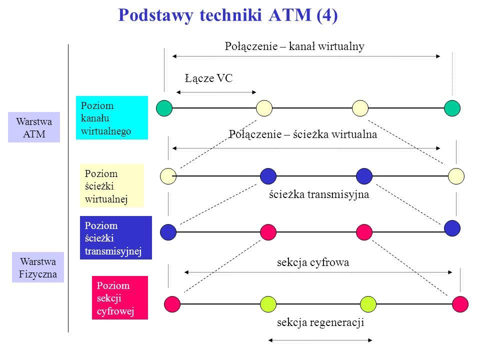 VP Podstawy techniki ATM (4) Poziom kanału wirtualnego (virtual channel level): Pewna koncepcja zastosowana do opisu jednokierunkowego przekazu komórek ATM mającyh taki cam identyfikator Poziom ścieżki wirtualnej (virtual path level): Pewna koncepcja zastosowana do opisu jednokierunkowego przekazu komórek należących do takich kanałów wirtualnych, które mają taką samą wartośc identyfikatora (VPI).