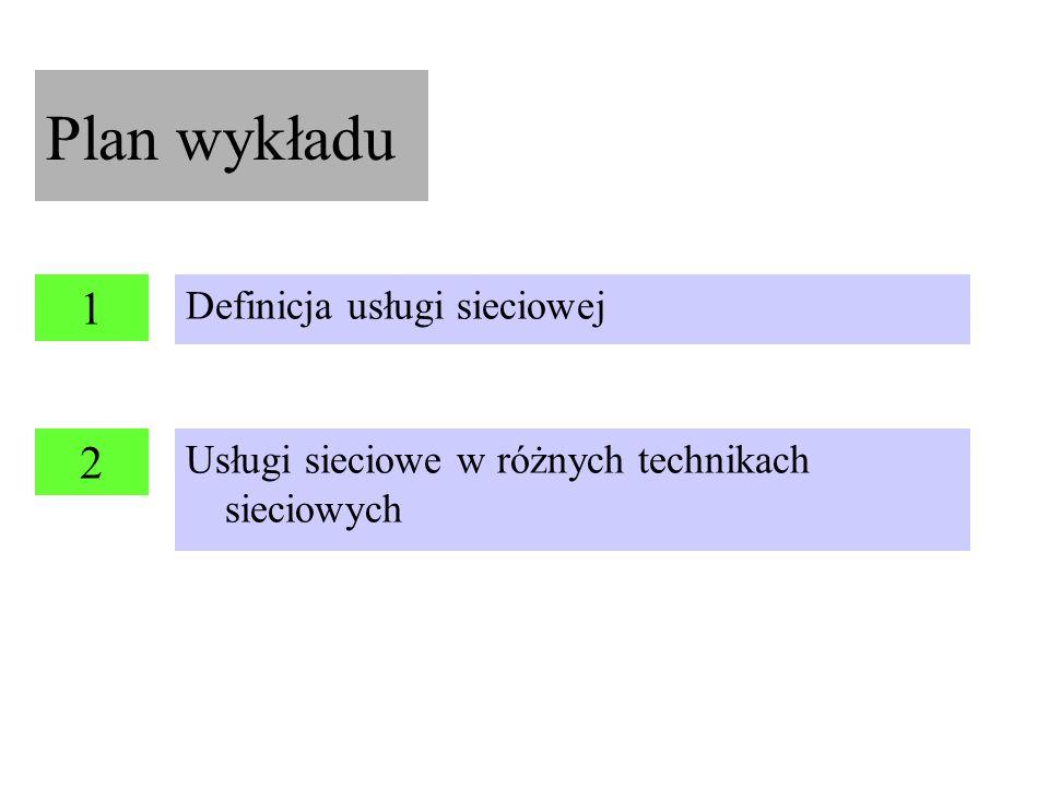 Plan wykładu Definicja usługi sieciowej 1 2 Usługi sieciowe w różnych technikach sieciowych