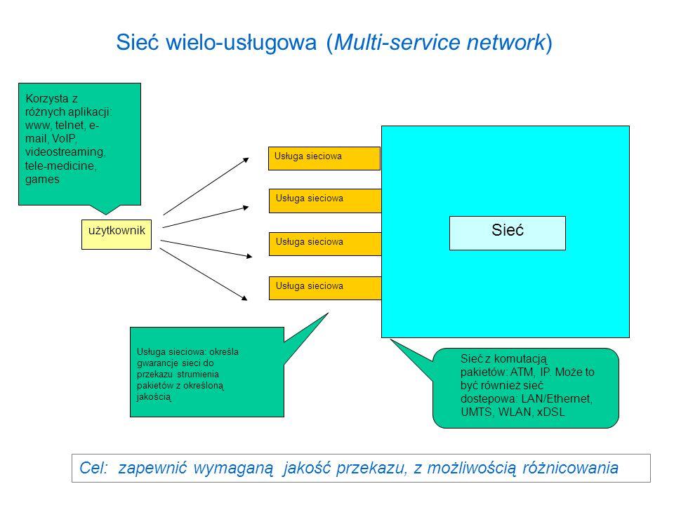 użytkownik Sieć Usługa sieciowa Sieć wielo-usługowa (Multi-service network) Cel: zapewnić wymaganą jakość przekazu, z możliwością różnicowania Korzysta z różnych aplikacji: www, telnet, e- mail, VoIP, videostreaming, tele-medicine, games Sieć z komutacją pakietów: ATM, IP.