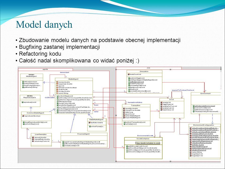 Model danych Zbudowanie modelu danych na podstawie obecnej implementacji Bugfixing zastanej implementacji Refactoring kodu Całość nadal skomplikowana
