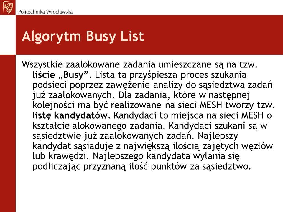 Algorytm Busy List Wszystkie zaalokowane zadania umieszczane są na tzw. liście Busy. Lista ta przyśpiesza proces szukania podsieci poprzez zawężenie a