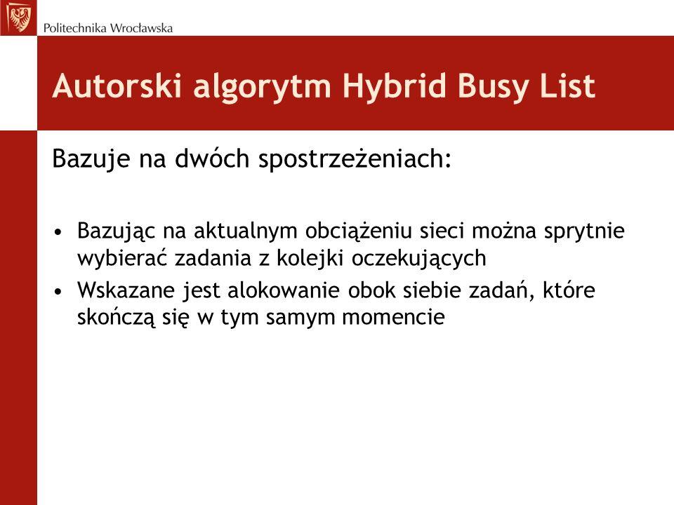 Autorski algorytm Hybrid Busy List Bazuje na dwóch spostrzeżeniach: Bazując na aktualnym obciążeniu sieci można sprytnie wybierać zadania z kolejki oc
