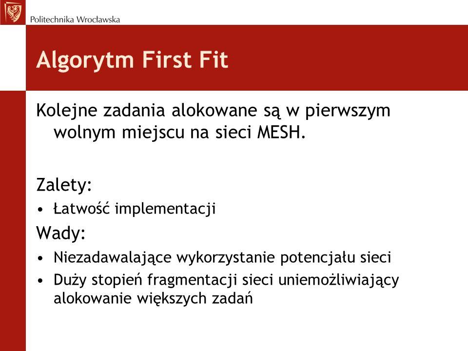 Algorytm First Fit Kolejne zadania alokowane są w pierwszym wolnym miejscu na sieci MESH. Zalety: Łatwość implementacji Wady: Niezadawalające wykorzys