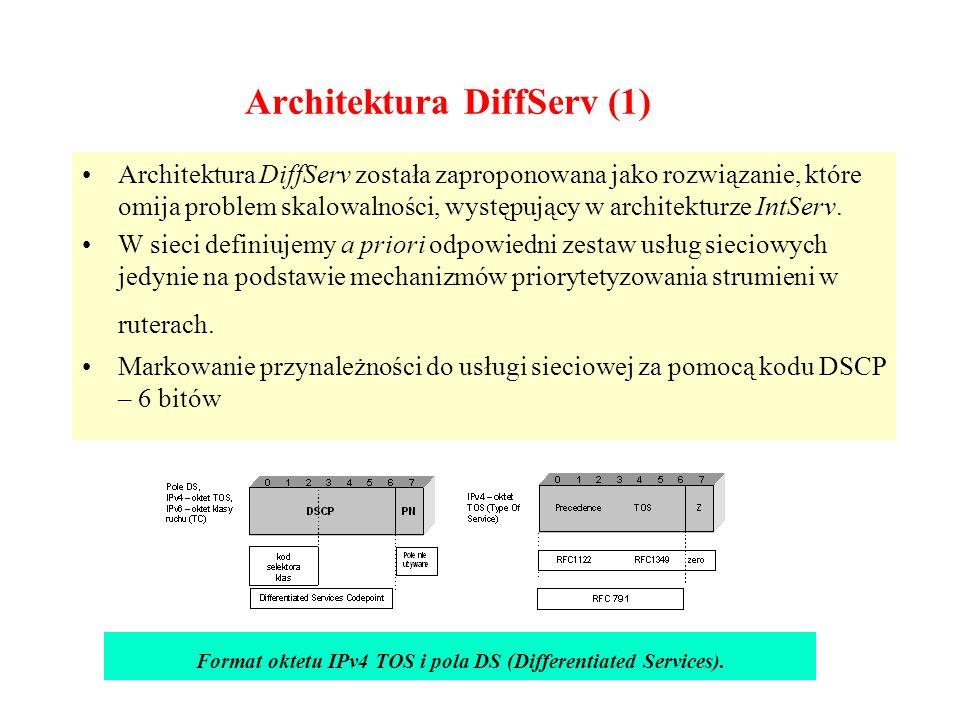 Architektura DiffServ (1) Architektura DiffServ została zaproponowana jako rozwiązanie, które omija problem skalowalności, występujący w architekturze
