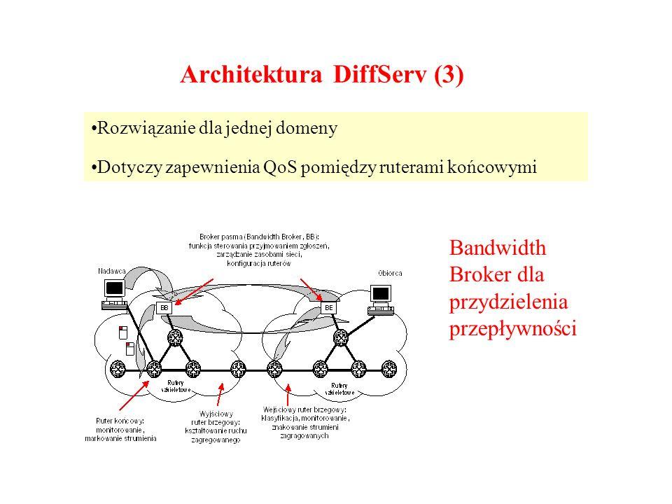Architektura DiffServ (3) Rozwiązanie dla jednej domeny Dotyczy zapewnienia QoS pomiędzy ruterami końcowymi Bandwidth Broker dla przydzielenia przepły