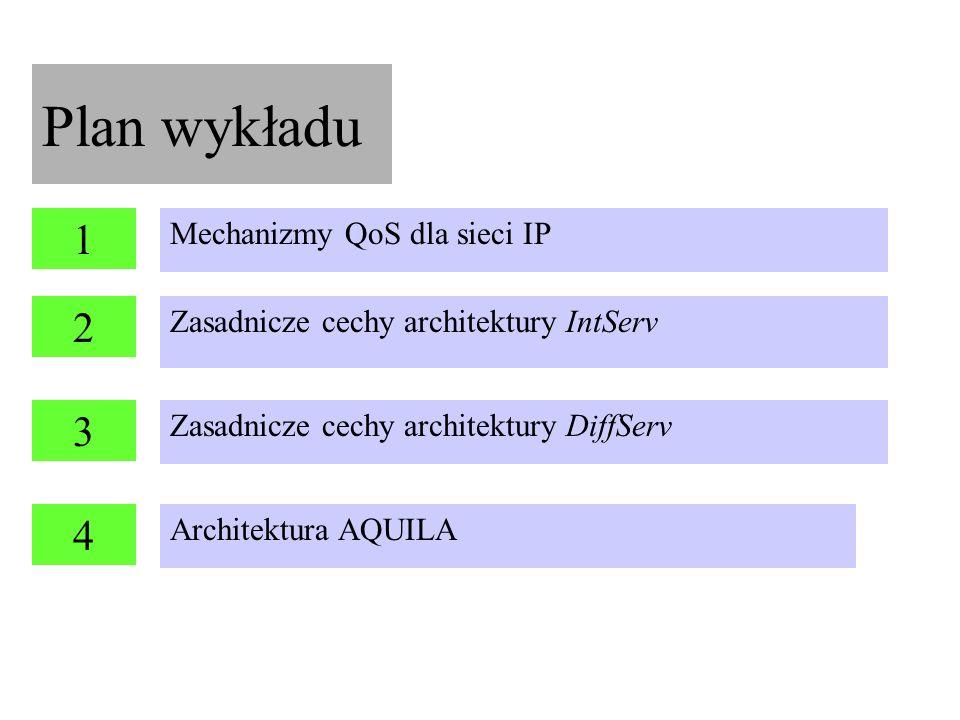 Architektura Intserv (3) protokół RSVP cechuje się następującymi własnościami: jest to protokół sygnalizacyjny (a nie realizujący sterowanie przekazem danych), rezerwacja jest typu soft, tj.