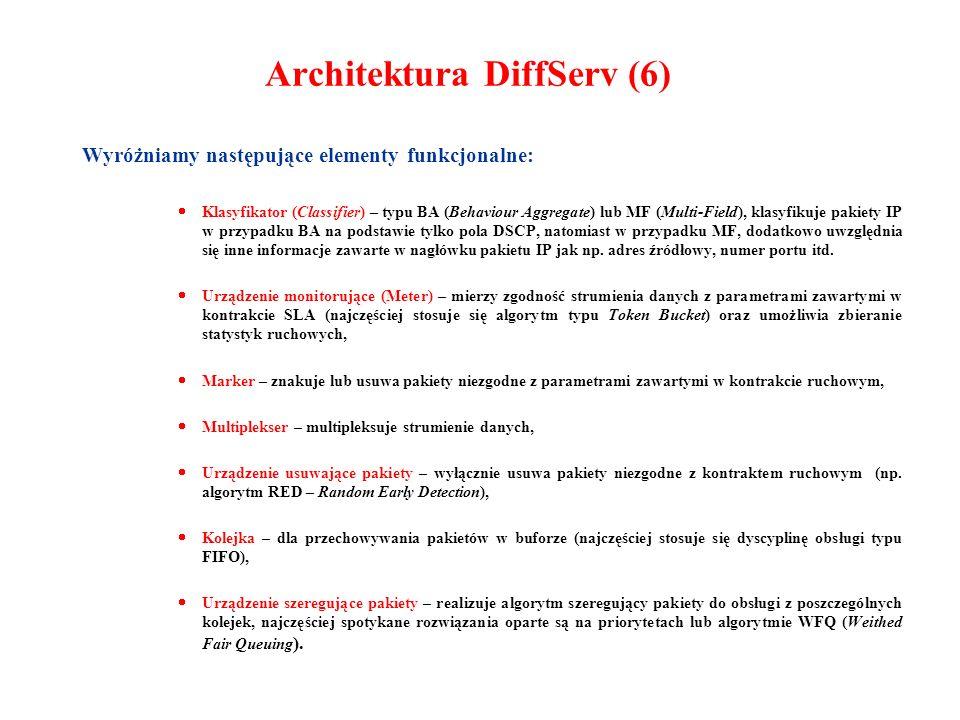 Architektura DiffServ (6) Wyróżniamy następujące elementy funkcjonalne: Klasyfikator (Classifier) – typu BA (Behaviour Aggregate) lub MF (Multi-Field)