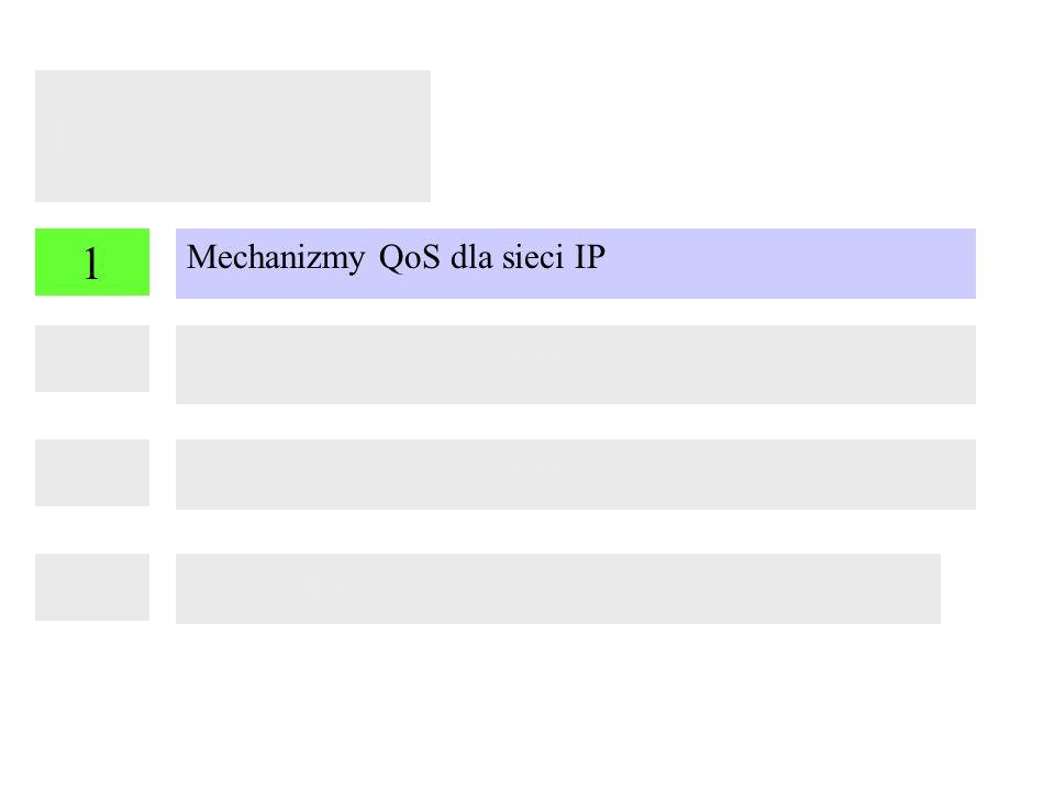 Rozwój sieci IP IP – best effort Protokół RSVP (ReSerVation Protocol) Architektury –IntServ (Integrated Services) –DiffServ (Differentiated Services) Technika MPLS (Multiprotocol Label Switching)