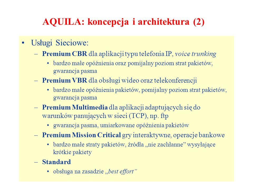 AQUILA: koncepcja i architektura (2) Usługi Sieciowe: –Premium CBR dla aplikacji typu telefonia IP, voice trunking bardzo małe opóźnienia oraz pomijal